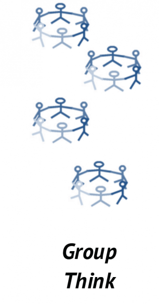 Orggroupthink