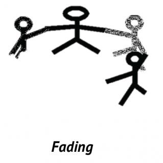 groupfading